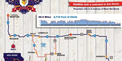 2018 RAGBRAI XLVI Thursday Route
